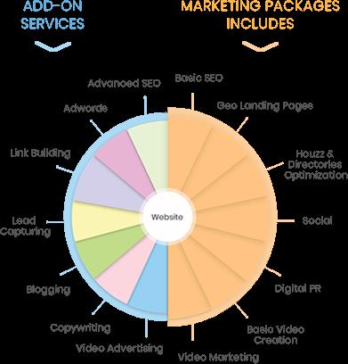 client-expander-design-marketing-package